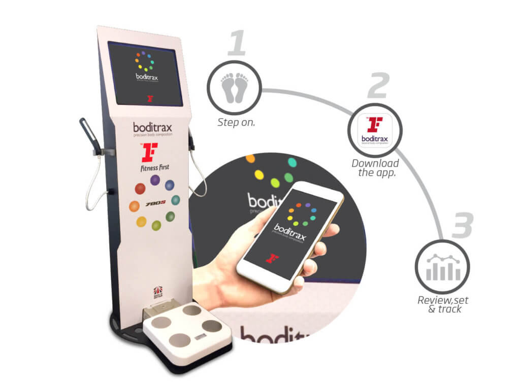 Boditrax is precision body composition and cellular monitoring